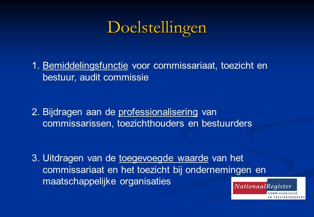 Doelstellingen 1.Bemiddelingsfunctie voor commissariaat, toezicht en bestuur, audit commissie 2.Bijdragen aan de professionalisering van commissarissen, toezichthouders en bestuurders 3.Uitdragen van de toegevoegde waarde van het commissariaat en het toezicht bij ondernemingen en maatschappelijke organisaties