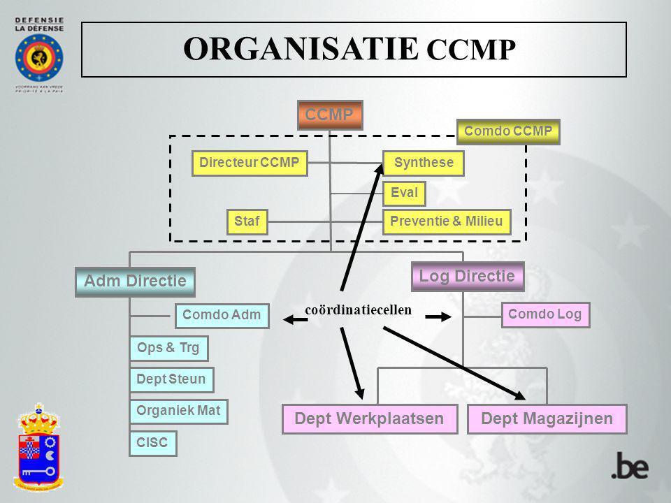 CCMP Dept Werkplaatsen Log Directie Synthese Ops & Trg Dept Magazijnen Comdo Log Adm Directie Organiek Mat CISC Dept Steun Staf Eval Comdo Adm Directe