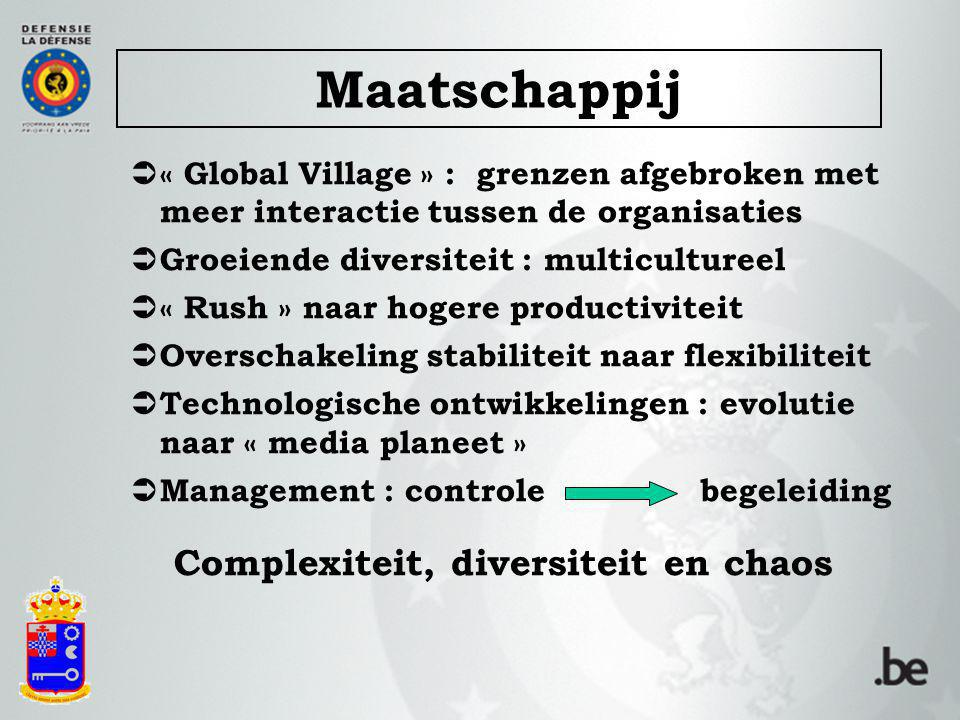 Maatschappij  « Global Village » : grenzen afgebroken met meer interactie tussen de organisaties  Groeiende diversiteit : multicultureel  « Rush » naar hogere productiviteit  Overschakeling stabiliteit naar flexibiliteit  Technologische ontwikkelingen : evolutie naar « media planeet »  Management : controle begeleiding Complexiteit, diversiteit en chaos