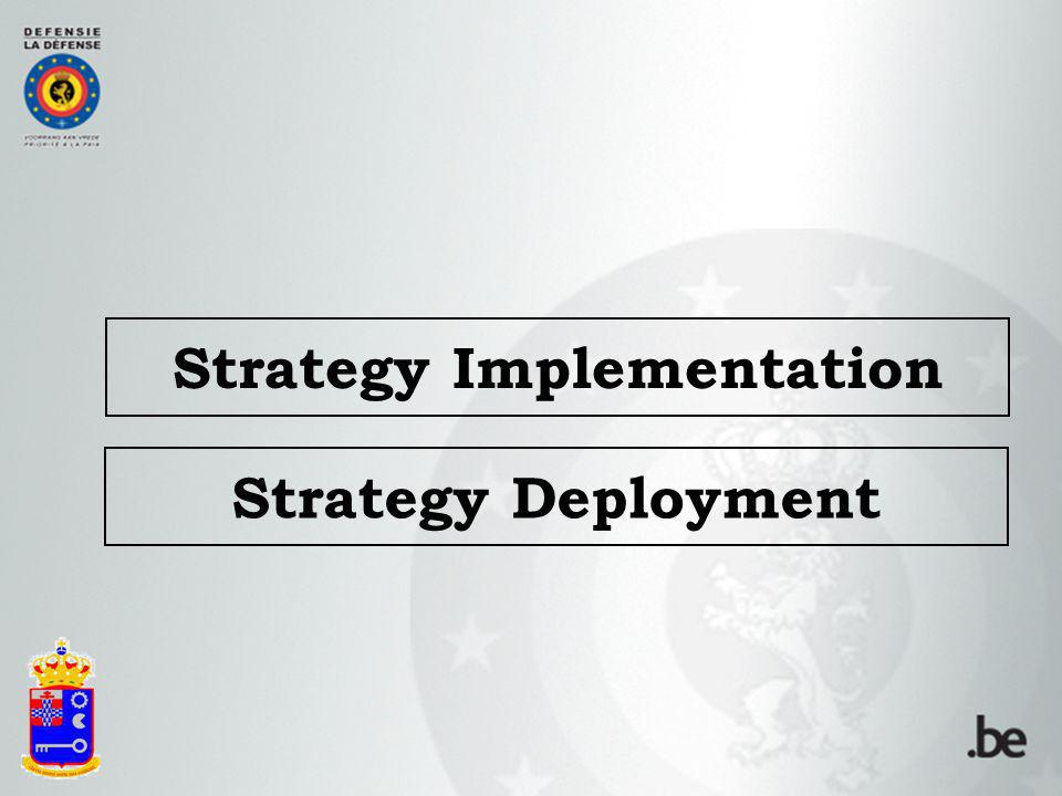 Strategy Implementation Strategy Deployment
