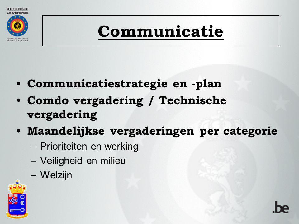 Communicatie Communicatiestrategie en -plan Comdo vergadering / Technische vergadering Maandelijkse vergaderingen per categorie –Prioriteiten en werking –Veiligheid en milieu –Welzijn