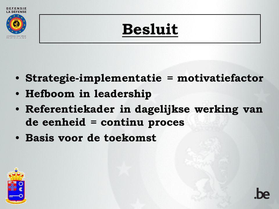 Besluit Strategie-implementatie = motivatiefactor Hefboom in leadership Referentiekader in dagelijkse werking van de eenheid = continu proces Basis voor de toekomst