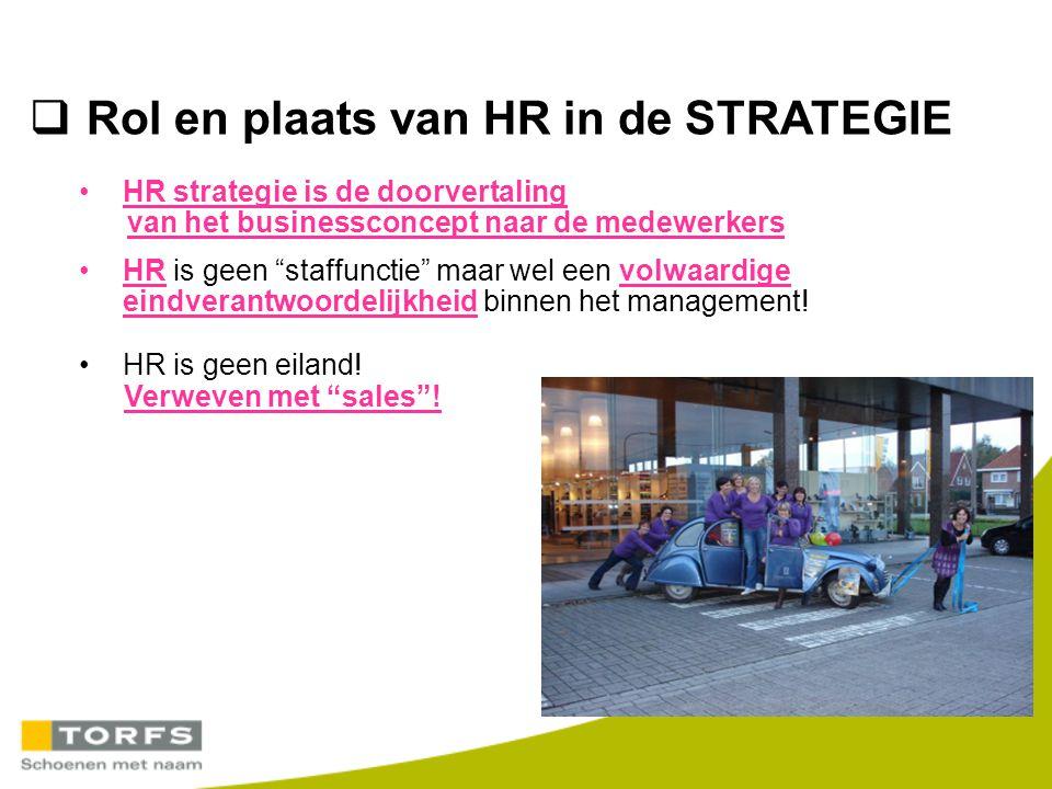 """ Rol en plaats van HR in de STRATEGIE HR strategie is de doorvertaling van het businessconcept naar de medewerkers HR is geen """"staffunctie"""" maar wel"""