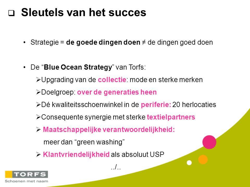 """ Sleutels van het succes Strategie = de goede dingen doen ≠ de dingen goed doen De """"Blue Ocean Strategy"""" van Torfs:  Upgrading van de collectie: mod"""