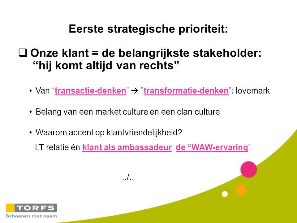 """Eerste strategische prioriteit:  Onze klant = de belangrijkste stakeholder: """"hij komt altijd van rechts"""" Van """"transactie-denken""""  """"transformatie-den"""