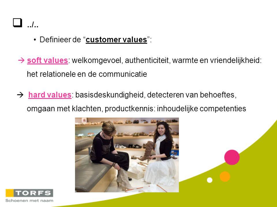  Onze klant = de belangrijkste stakeholder: hij komt altijd van rechts Customer values vertalen in kerngedrag -> wat ga je concreet doen.
