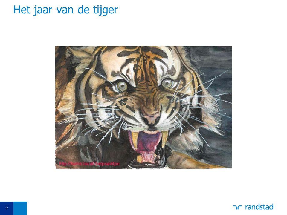 7 Het jaar van de tijger