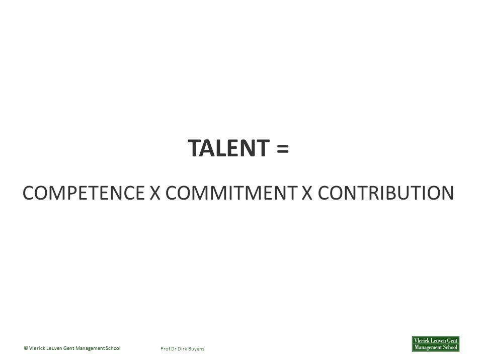 © Vlerick Leuven Gent Management School Prof Dr Dirk Buyens TALENT = COMPETENCE X COMMITMENT X CONTRIBUTION