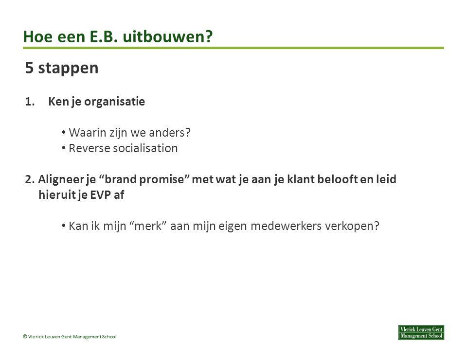 © Vlerick Leuven Gent Management School Hoe een E.B.