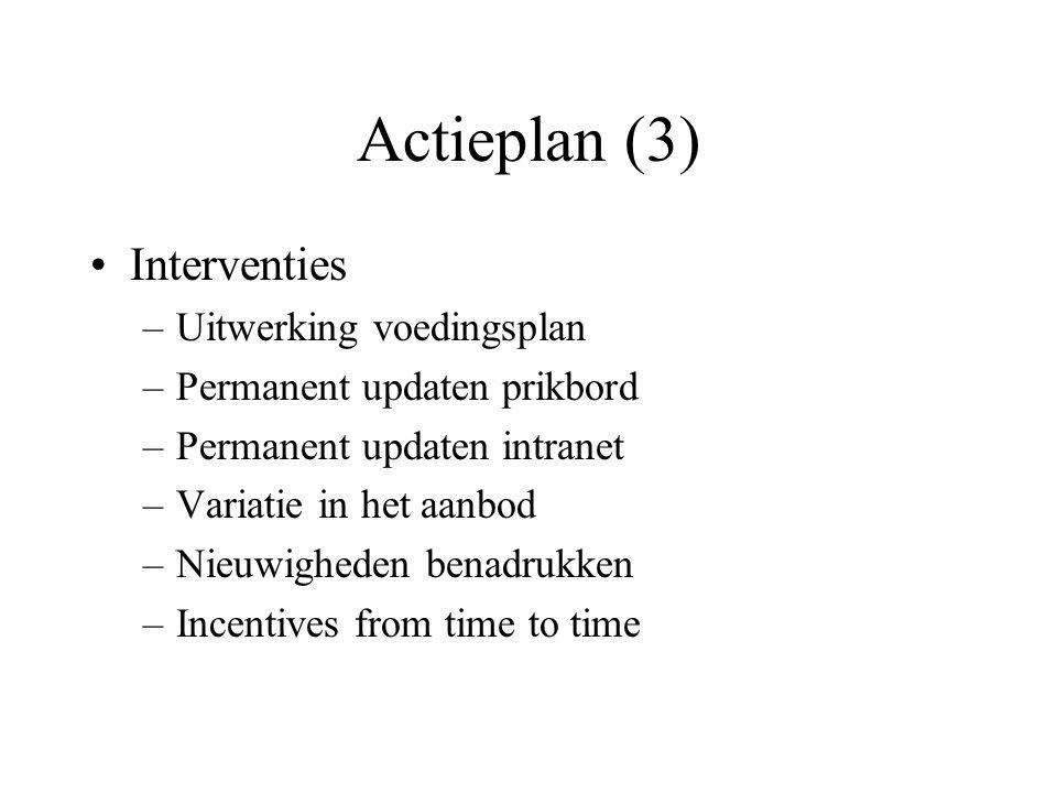 Actieplan (3) Interventies –Uitwerking voedingsplan –Permanent updaten prikbord –Permanent updaten intranet –Variatie in het aanbod –Nieuwigheden bena