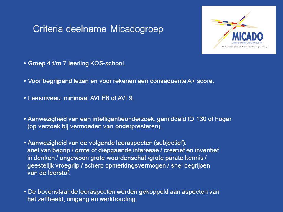 Criteria deelname Micadogroep Voor begrijpend lezen en voor rekenen een consequente A+ score. Aanwezigheid van een intelligentieonderzoek, gemiddeld I