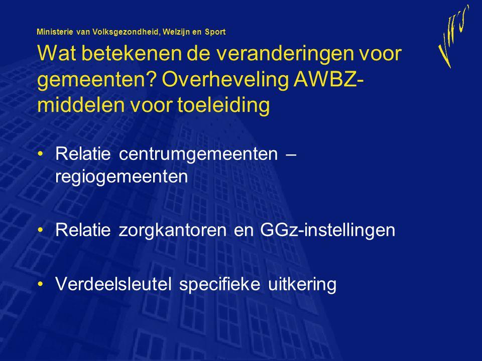 Ministerie van Volksgezondheid, Welzijn en Sport Wat betekenen de veranderingen voor gemeenten.