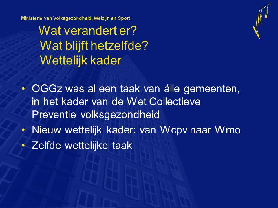 Ministerie van Volksgezondheid, Welzijn en Sport Wat verandert er.