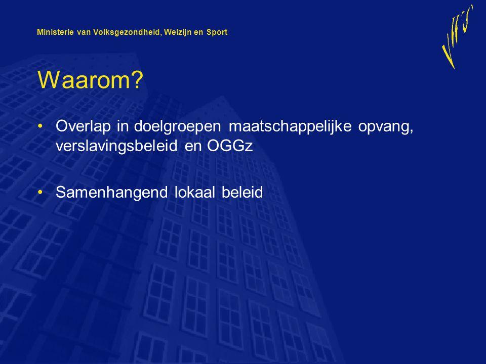 Ministerie van Volksgezondheid, Welzijn en Sport Waarom.