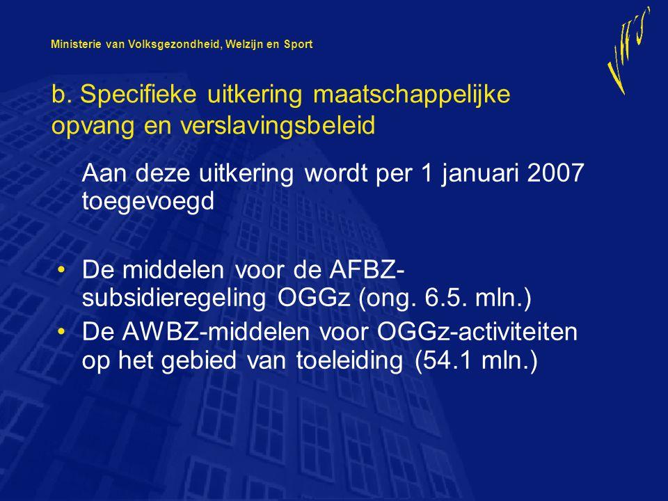 Ministerie van Volksgezondheid, Welzijn en Sport b.