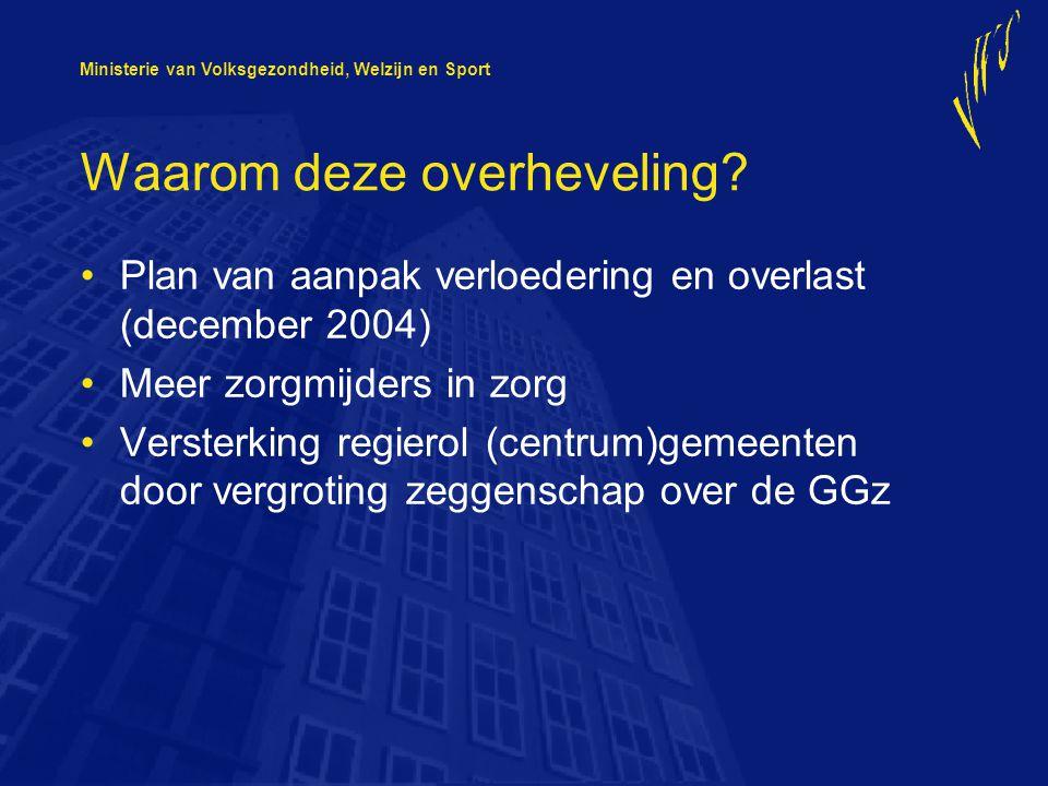 Ministerie van Volksgezondheid, Welzijn en Sport Waarom deze overheveling.