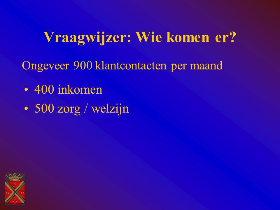 Vraagwijzer: Wie komen er? 400 inkomen 500 zorg / welzijn Ongeveer 900 klantcontacten per maand