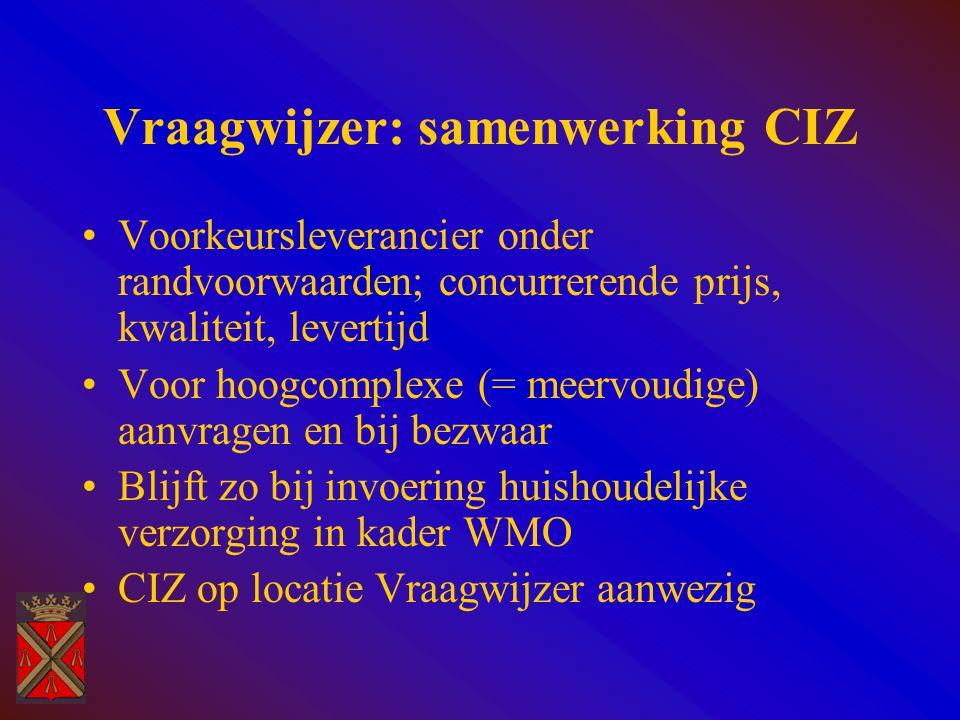 Vraagwijzer: samenwerking CIZ Voorkeursleverancier onder randvoorwaarden; concurrerende prijs, kwaliteit, levertijd Voor hoogcomplexe (= meervoudige)