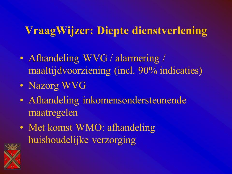 VraagWijzer: Diepte dienstverlening Afhandeling WVG / alarmering / maaltijdvoorziening (incl. 90% indicaties) Nazorg WVG Afhandeling inkomensondersteu