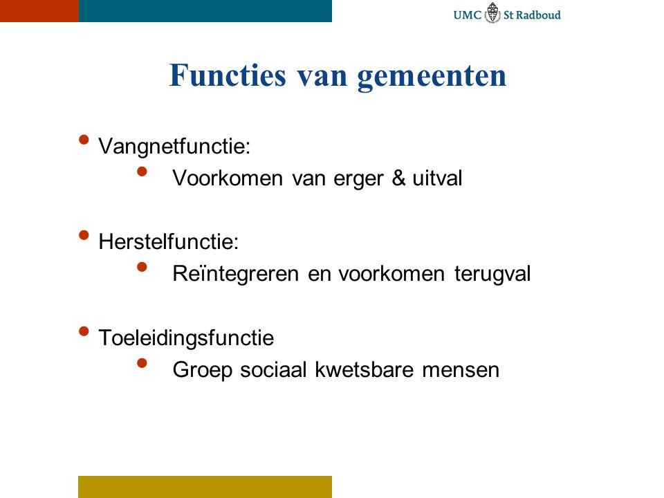 Functies van gemeenten Vangnetfunctie: Voorkomen van erger & uitval Herstelfunctie: Reïntegreren en voorkomen terugval Toeleidingsfunctie Groep sociaal kwetsbare mensen