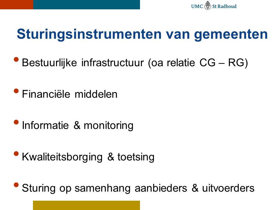 Sturingsinstrumenten van gemeenten Bestuurlijke infrastructuur (oa relatie CG – RG) Financiële middelen Informatie & monitoring Kwaliteitsborging & toetsing Sturing op samenhang aanbieders & uitvoerders