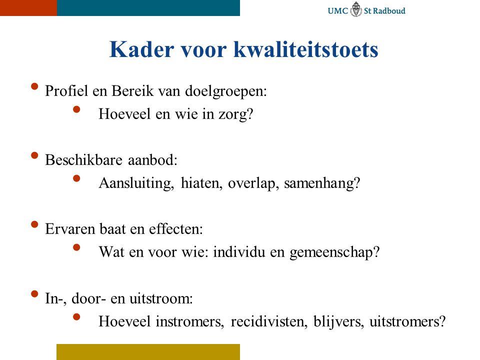 Kader voor kwaliteitstoets Profiel en Bereik van doelgroepen: Hoeveel en wie in zorg.