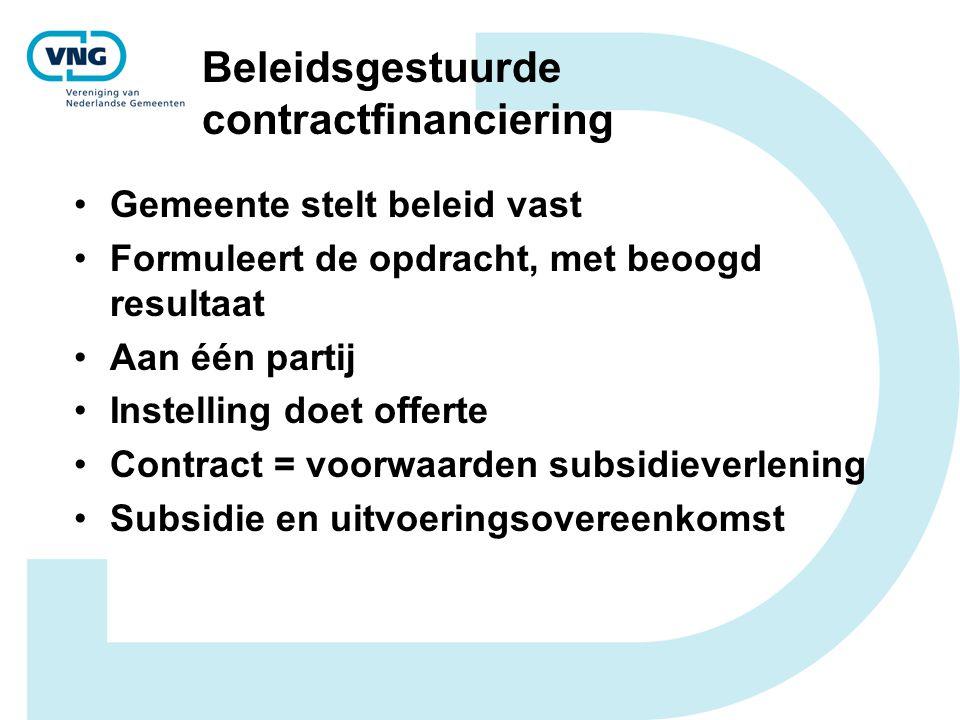Inkoop na aanbestedingsprocedure Gemeente stelt beleid vast Maakt programma van eisen Vraagt minstens drie offertes Sluit contract = burgelijk recht