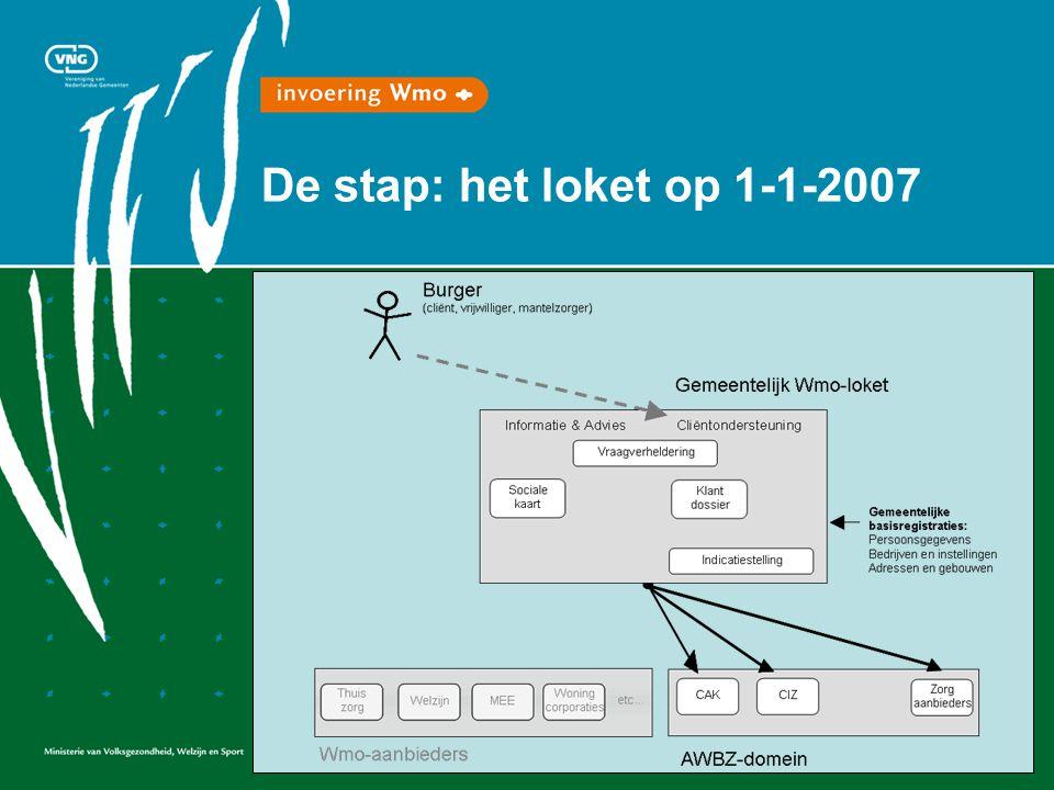 De stap: het loket op 1-1-2007