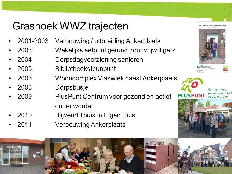 Grashoek WWZ trajecten 2001-2003Verbouwing / uitbreiding Ankerplaats 2003Wekelijks eetpunt gerund door vrijwilligers 2004Dorpsdagvoorziening senioren