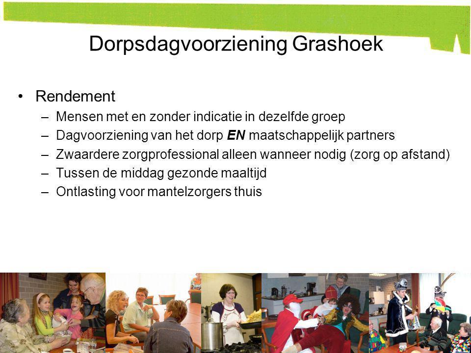 12 Dorpsdagvoorziening Grashoek Rendement –Mensen met en zonder indicatie in dezelfde groep –Dagvoorziening van het dorp EN maatschappelijk partners –