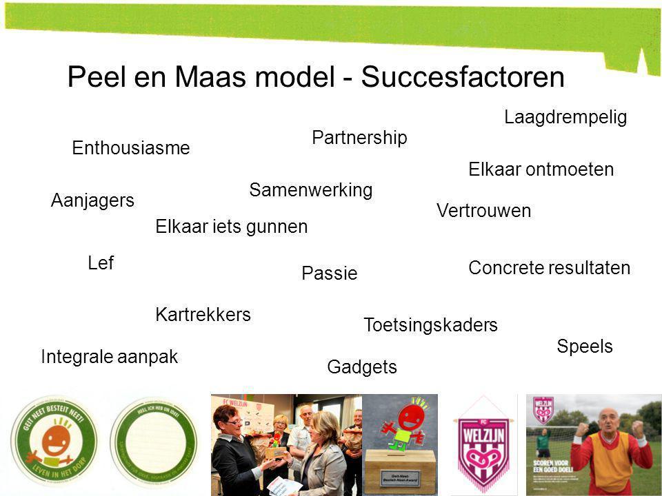Peel en Maas model - Succesfactoren 20 Enthousiasme Partnership Samenwerking Vertrouwen Passie Concrete resultaten Kartrekkers Aanjagers Toetsingskade