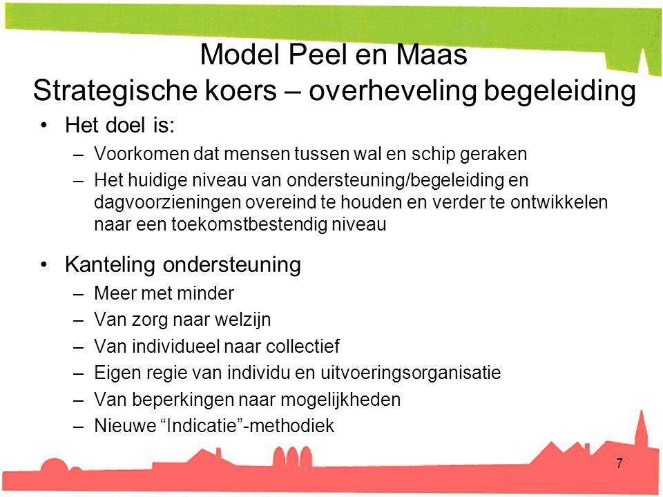 Model Peel en Maas Strategische koers – overheveling begeleiding Het doel is: –Voorkomen dat mensen tussen wal en schip geraken –Het huidige niveau va