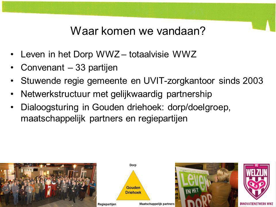 Dorp gesticht rond 1900 1.700 inwoners Leefbaarheiddiscussie 2000 Kernteam WWZ Grashoek 2001 Dialoog met de Vrager – behoeftepeiling WWZ 55+ers 2002 9 Grashoek – pilot en steunpunt in WWZ