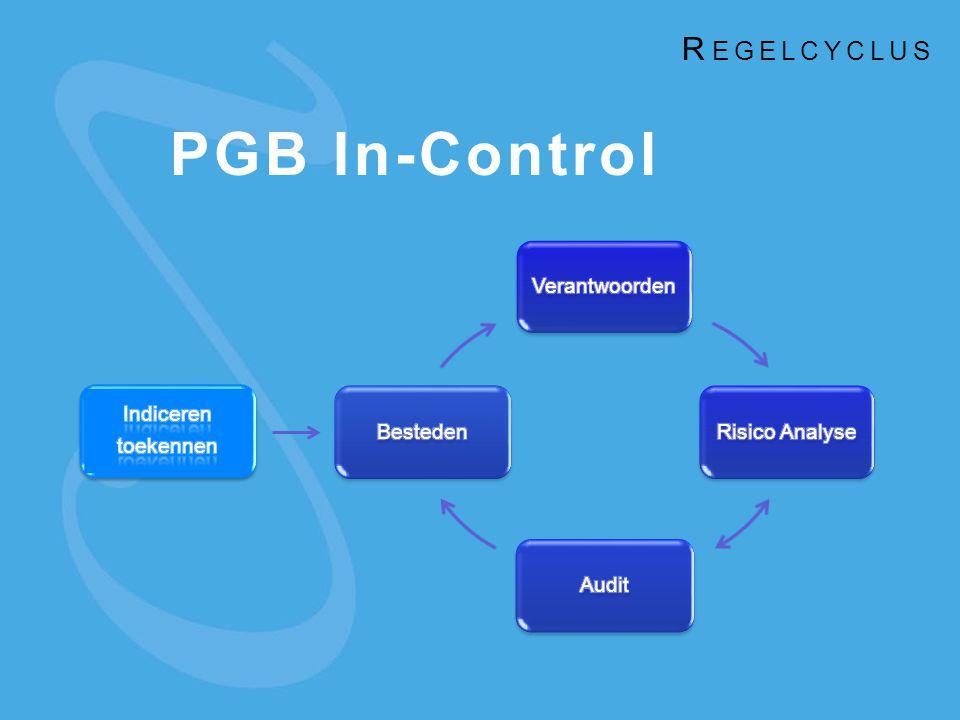 PGB In-Control R EGELCYCLUS