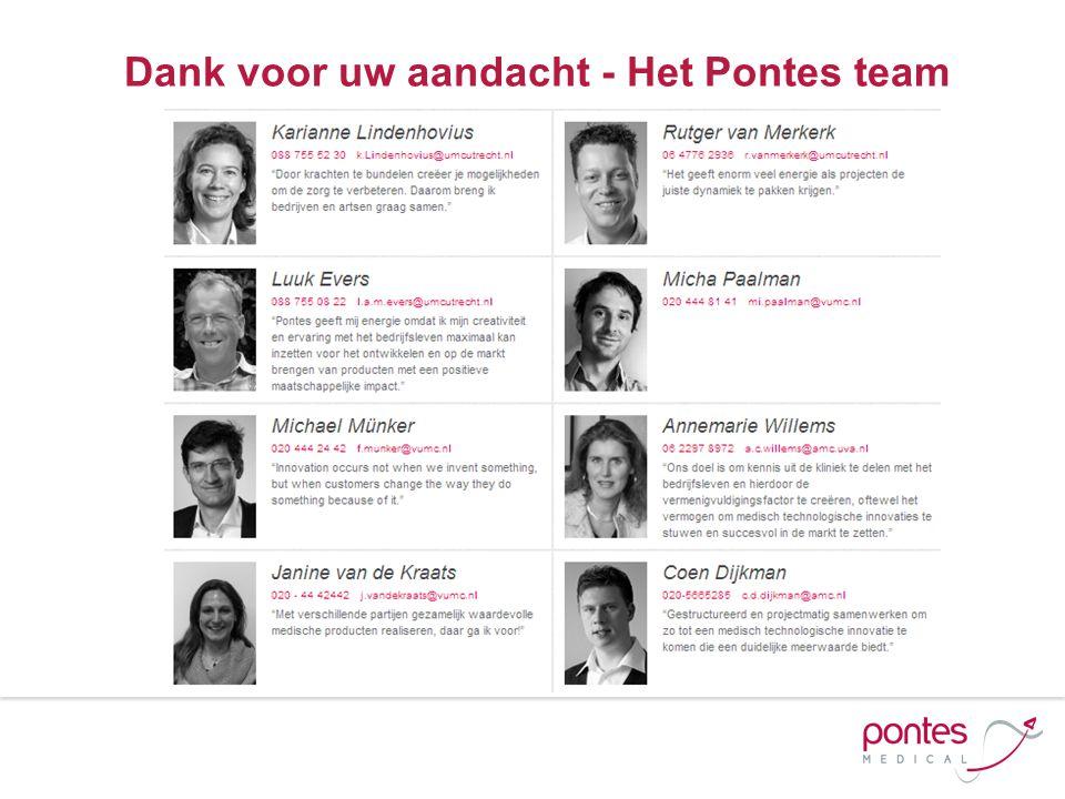 Dank voor uw aandacht - Het Pontes team