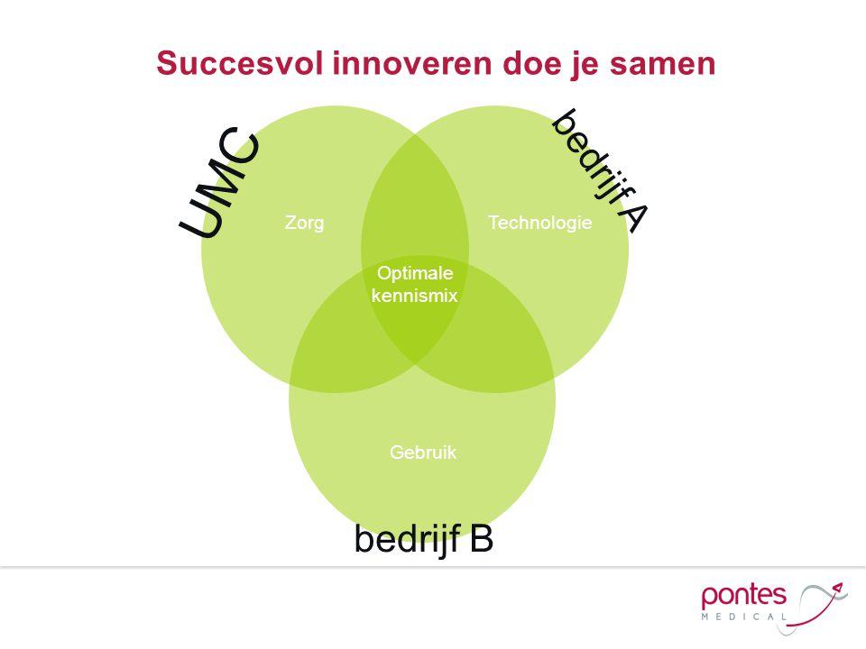 ZorgTechnologie Gebruik Optimale kennismix Succesvol innoveren doe je samen UMC bedrijf A bedrijf B