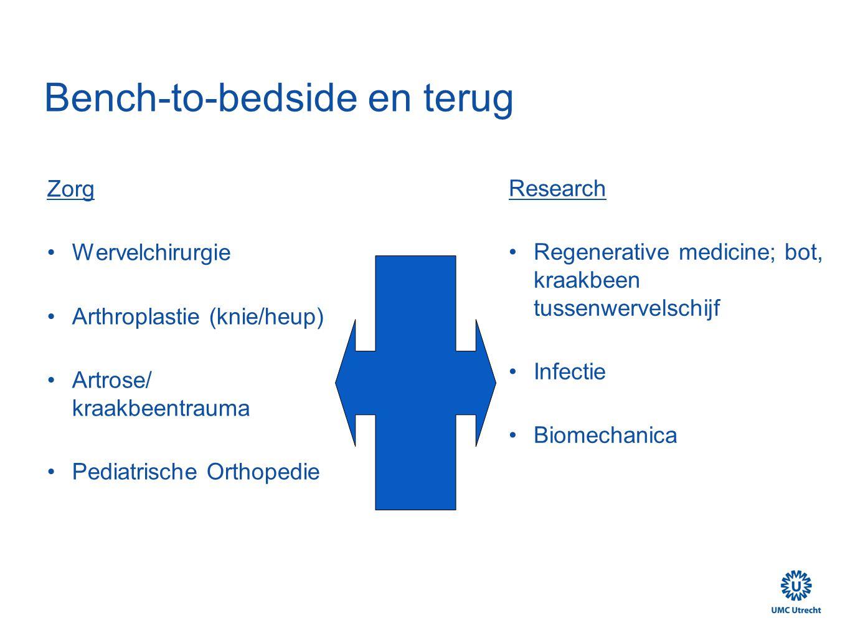 Bench-to-bedside en terug Zorg Wervelchirurgie Arthroplastie (knie/heup) Artrose/ kraakbeentrauma Pediatrische Orthopedie Research Regenerative medicine; bot, kraakbeen tussenwervelschijf Infectie Biomechanica