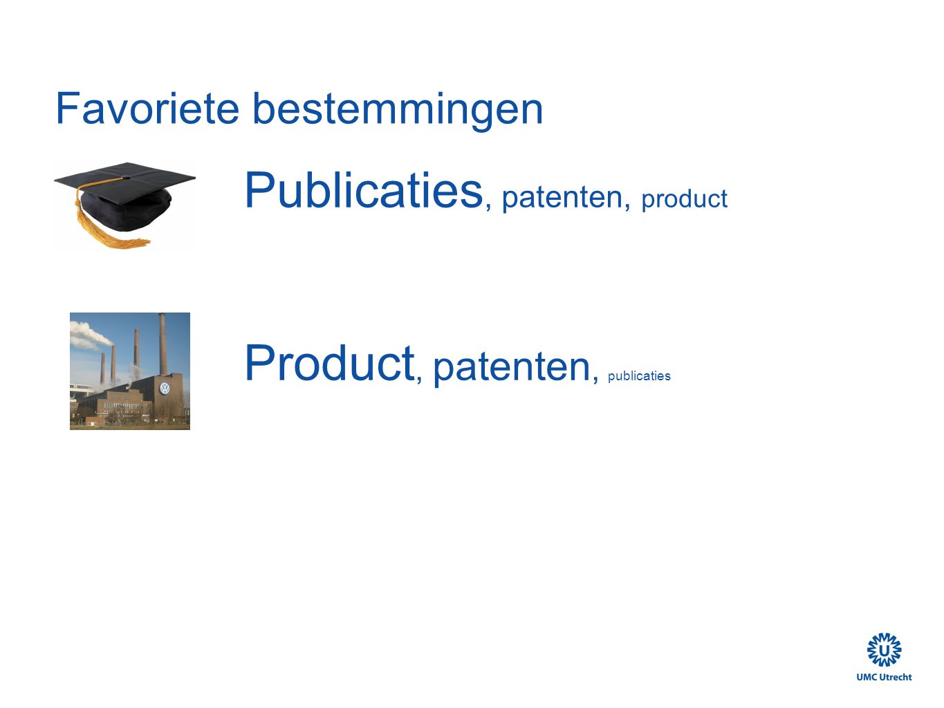 Favoriete bestemmingen Publicaties, patenten, product Product, patenten, publicaties