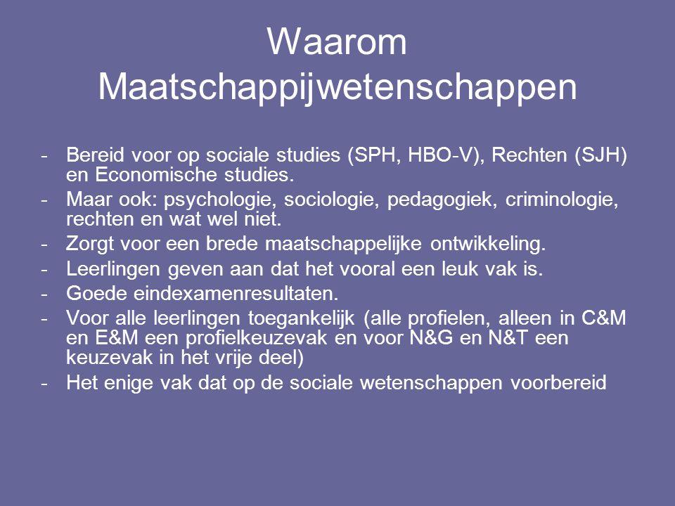 Waarom Maatschappijwetenschappen -Bereid voor op sociale studies (SPH, HBO-V), Rechten (SJH) en Economische studies.