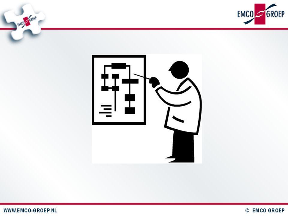 Implementatie stap 3 Inventarisatie (conclusies) Resultaten zijn bedrijfsafhankelijk Resultaat EMCO-groep Het inventariseren van vormen van agressie en geweld is niet gebeurd.