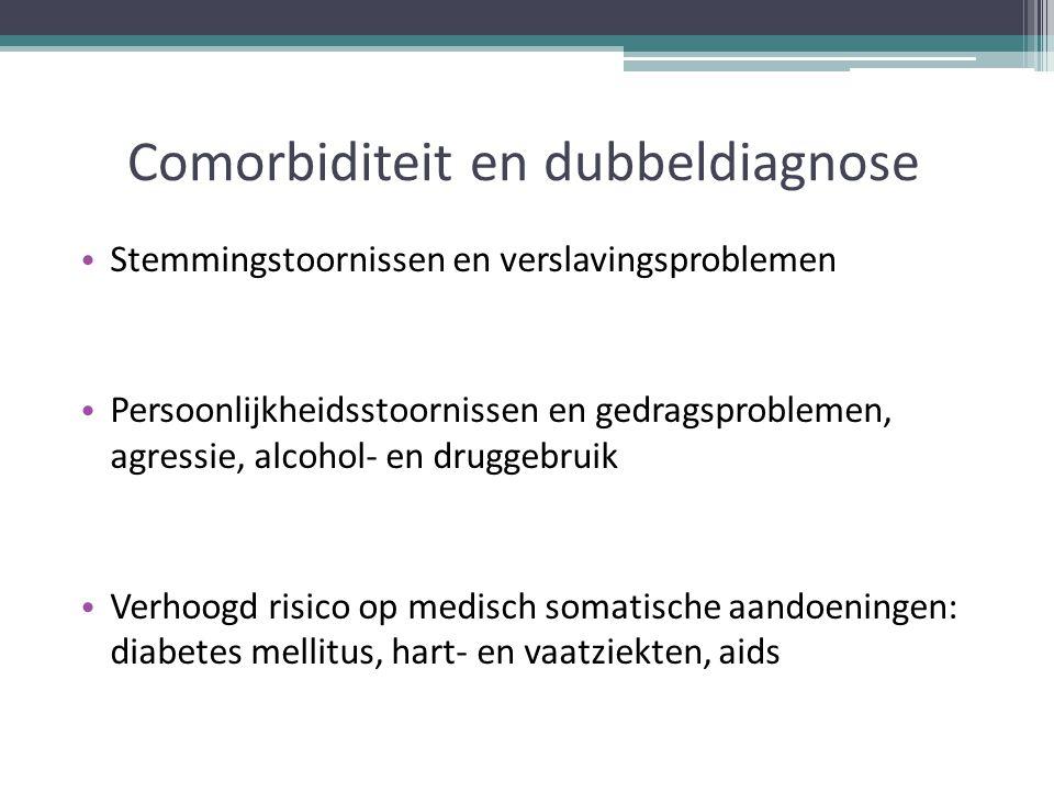 Zorg voor chronisch psychiatrische patiënten Banale gegevens Bv.