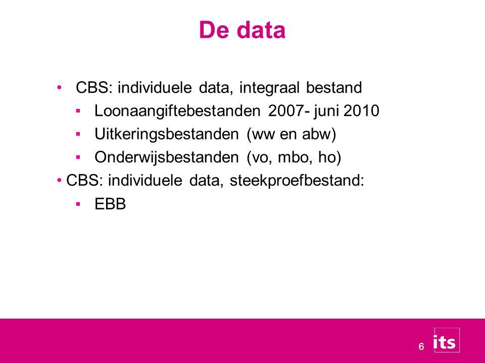 6 De data CBS: individuele data, integraal bestand ▪Loonaangiftebestanden 2007- juni 2010 ▪Uitkeringsbestanden (ww en abw) ▪Onderwijsbestanden (vo, mb