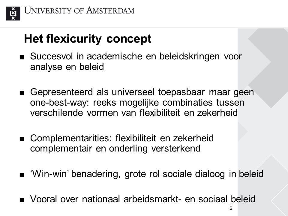 2 Het flexicurity concept Succesvol in academische en beleidskringen voor analyse en beleid Gepresenteerd als universeel toepasbaar maar geen one-best