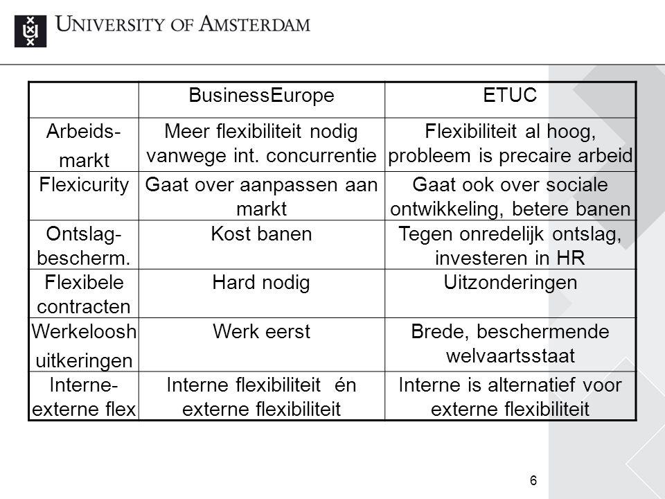 6 BusinessEuropeETUC Arbeids- markt Meer flexibiliteit nodig vanwege int. concurrentie Flexibiliteit al hoog, probleem is precaire arbeid FlexicurityG