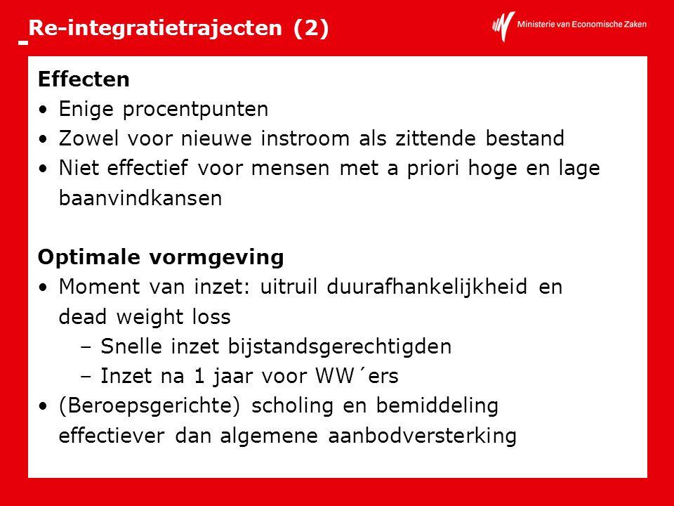 Re-integratietrajecten (2) Effecten Enige procentpunten Zowel voor nieuwe instroom als zittende bestand Niet effectief voor mensen met a priori hoge e