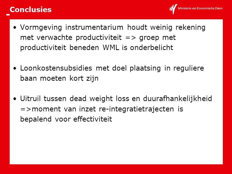 Conclusies Vormgeving instrumentarium houdt weinig rekening met verwachte productiviteit => groep met productiviteit beneden WML is onderbelicht Loonk