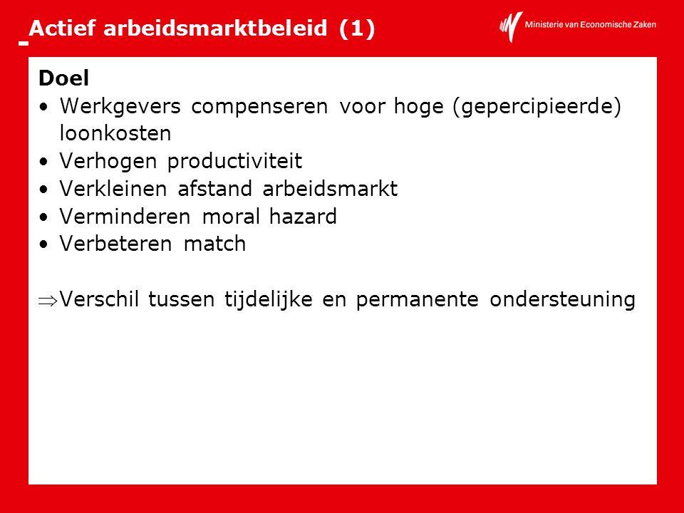 Actief arbeidsmarktbeleid (1) Doel Werkgevers compenseren voor hoge (gepercipieerde) loonkosten Verhogen productiviteit Verkleinen afstand arbeidsmark