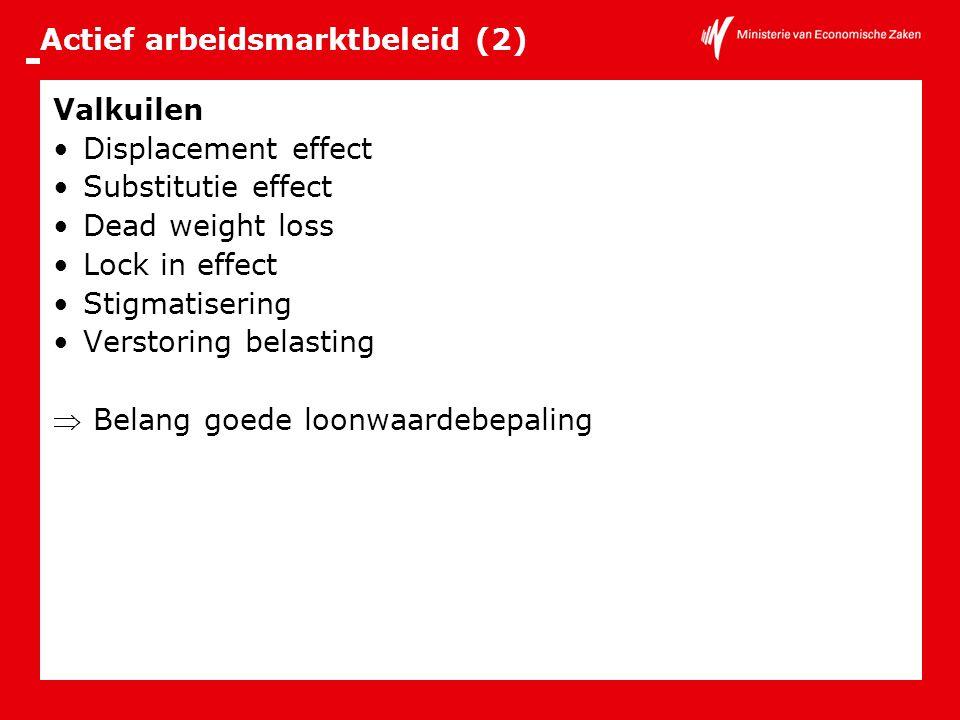 Actief arbeidsmarktbeleid (2) Valkuilen Displacement effect Substitutie effect Dead weight loss Lock in effect Stigmatisering Verstoring belasting  B