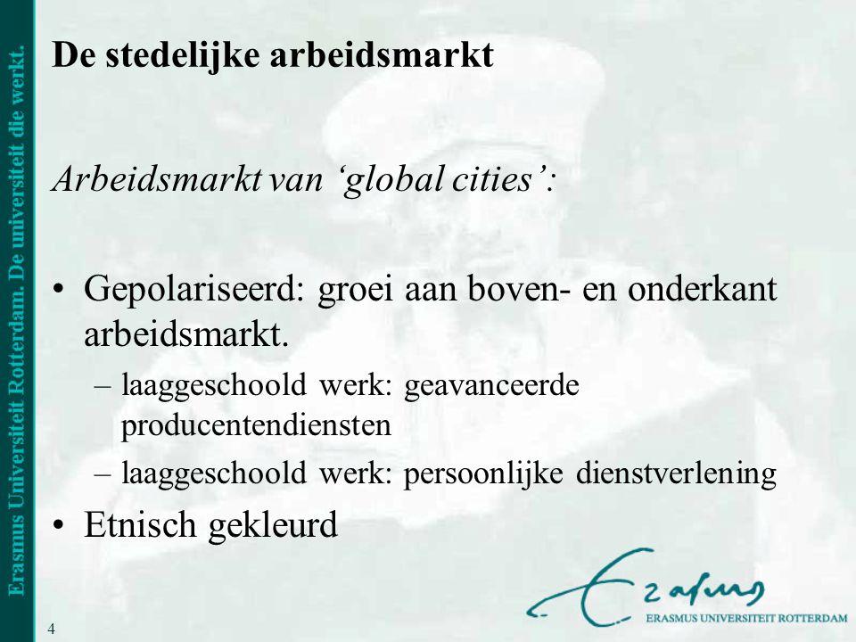 4 De stedelijke arbeidsmarkt Arbeidsmarkt van 'global cities': Gepolariseerd: groei aan boven- en onderkant arbeidsmarkt.