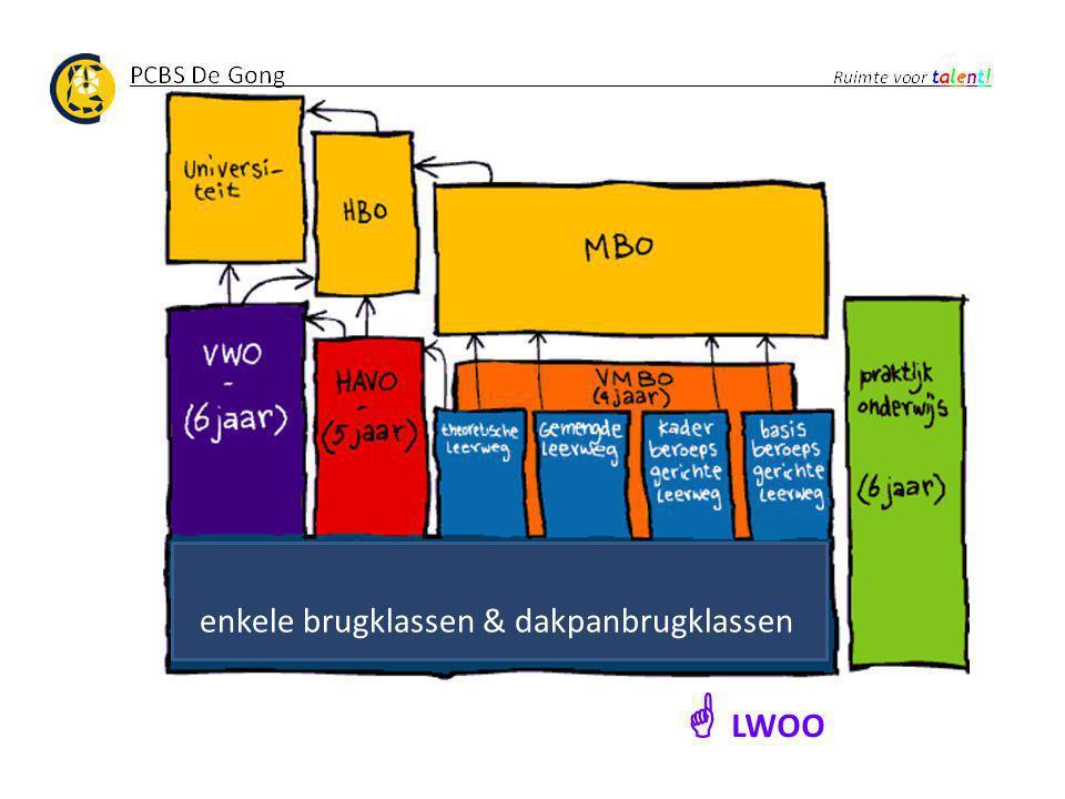 Websites www.onderwijsinspectie.nl http://www.makkelijklezenplein.nl/ouders/voortgezet- onderwijs/vo-keuze http://www.makkelijklezenplein.nl/ouders/voortgezet- onderwijs/vo-keuze http://www.school-vergelijk.nl/middelbare- scholen/apeldoorn/ http://www.school-vergelijk.nl/middelbare- scholen/apeldoorn/ http://www.gopovo.nl/
